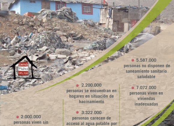 Perú: CIDAP – Lanzamiento de la campaña por la incorporación del Derecho a la vivienda adecuada en la Constitución Política del Perú